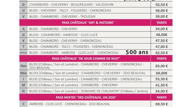 Pass'Châteaux